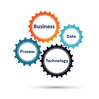 business technology processes and data